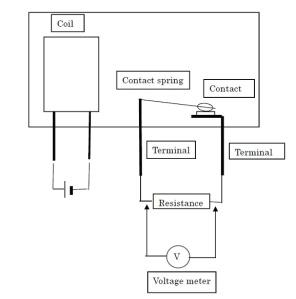EMF Testing Circuit
